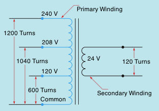 Multiple Tapped Windings Isolation Transformers