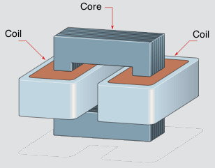 Transformer Core Types - Core Type, H-Type, Shell- Type